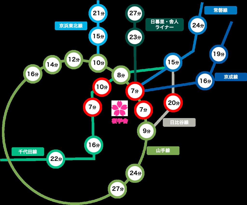 進学個別桜学舎電車でのアクセス